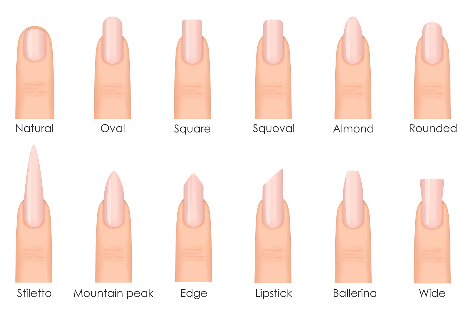 5 Perfect Nail Shapes and How to Achieve Them! | LivOliv